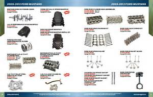 Ford Parts Ford Racing Performance Parts Releases 2013 Catalog