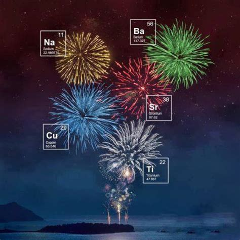 how fireworks get their colors | human world | earthsky