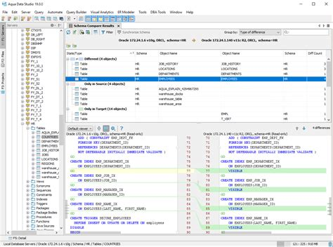 sql query compare two columns same table aqua data studio overview for developers aquafold