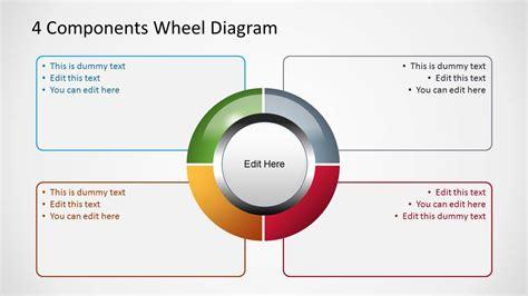 wheel and spoke diagram 4 components wheel diagrams for powerpoint slidemodel