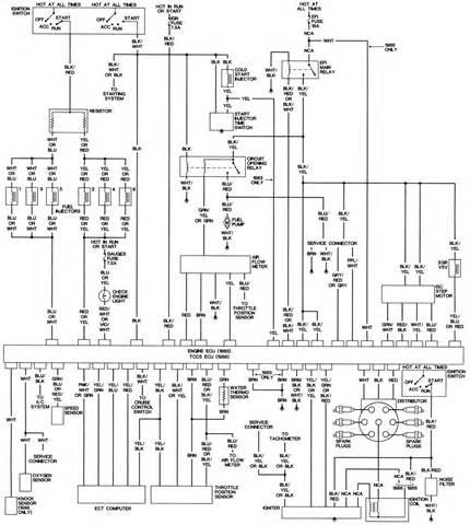 2001 mazda truck b2500 2wd 2 5l mfi sohc 4cyl repair guides wiring diagrams wiring