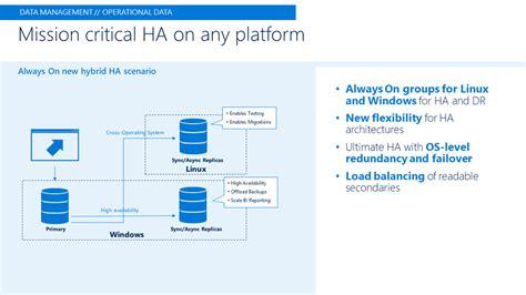 Microsoft Sql Server sql server page 3 be analytics
