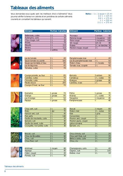 lista calorie alimenti success guide ca fr