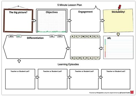 5 minute lesson plan template lesson planning by rachael teaching learning in 2015