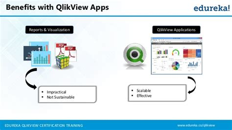 qlikview tutorial for beginners video qlikview tutorial for beginners what is qlikview