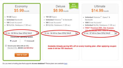 godaddy plans godaddy cheap web hosting coupon code 75 off hosting