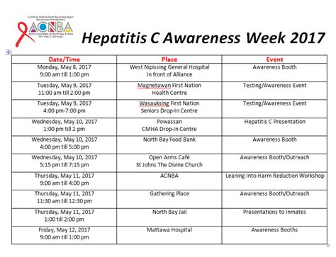 week list 2017 hepatitis c awareness week 2017 event list aidsnorthbay