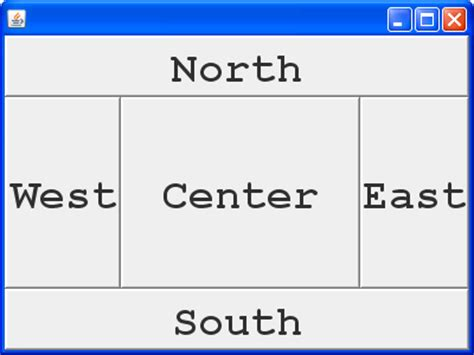 layout manager north south east west using a borderlayout manager borderlayout 171 swing 171 java