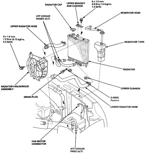 Honda Civic Cooling System Diagram