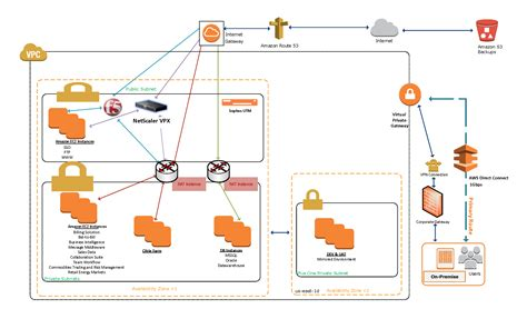 design for the environment case study aws case study hess corporation