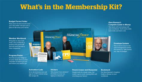 dave ramsey home security systems home review