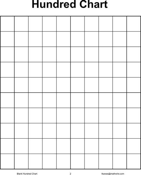 free printable blank hundreds chart worksheets free worksheets 187 printable 100 chart blank free math