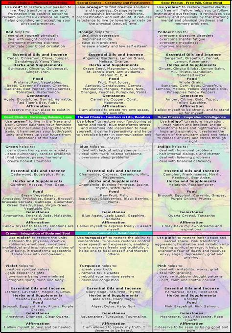 color meaning chart spiritual awakening incense insight and more