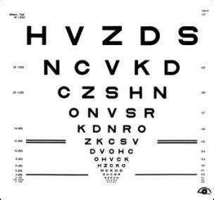 pattern eye test badanie ostrości wzroku do dali badania podstawowe