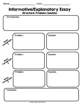 printable graphic organizer for informational writing informative explanatory essay structure graphic organizers