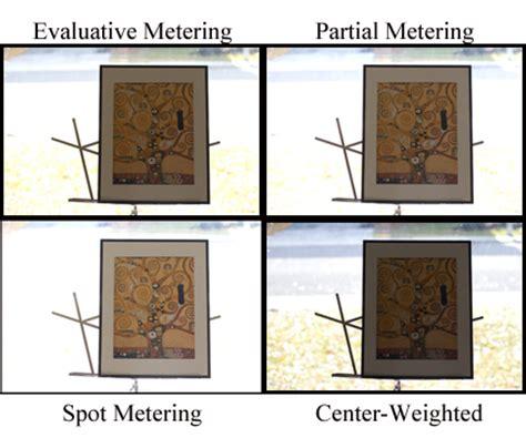 metering modes archives digitalcamfandigitalcamfan