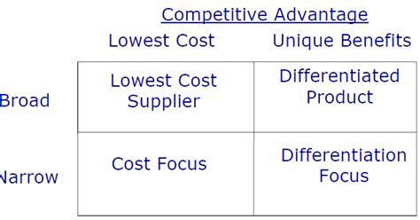 Edinburgh Business School Mba Cost by Of Edinburgh Studies Uebs B2b Company