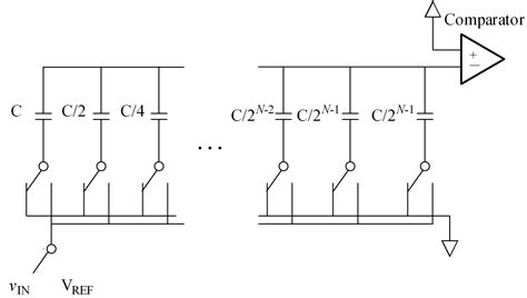 capacitor charge redistribution successive approximation adc