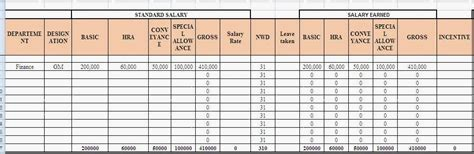 Salary Spreadsheet by Employee Salary Details In Excel