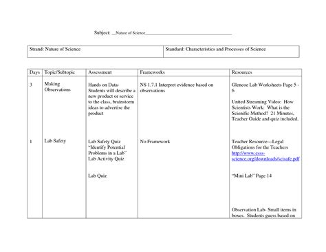 Glencoe Physical Science Worksheets by 14 Best Images Of Physical Changes Matter Worksheets