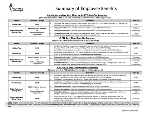 free employee benefit template best photos of hr benefits template employee benefit
