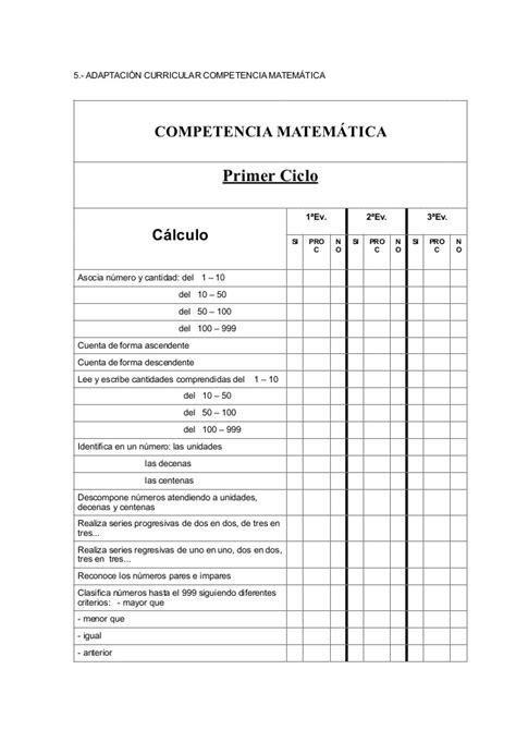 Modelo Adaptacion Curricular Ingles Modelo Adaptaci 211 N Curricular