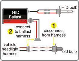 how to install hid lights motorcycle hid lights bulbs motorcycle led lights
