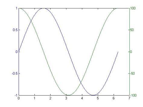 pattern vector matlab matlab compare two vectors