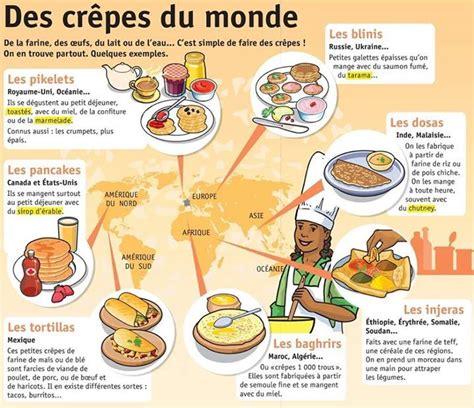 vocabulaire recette de cuisine les crepes du monde fruits et l 233 gumes