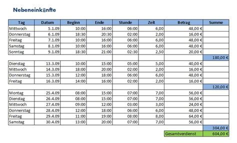 Bewerbung Muster Nachtschicht Arbeitszeiten Mit Excel Berechnen Office Lernen