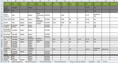 garden planner template my wheaton garden garden planning spreadsheet
