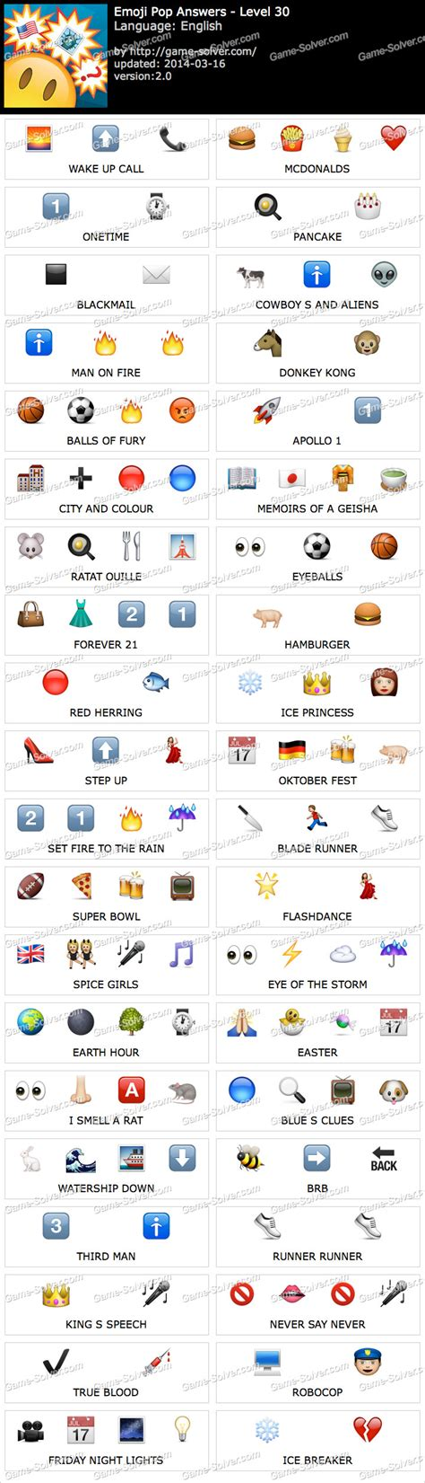 emoji words level 241 260 game solver emoji answers level 101