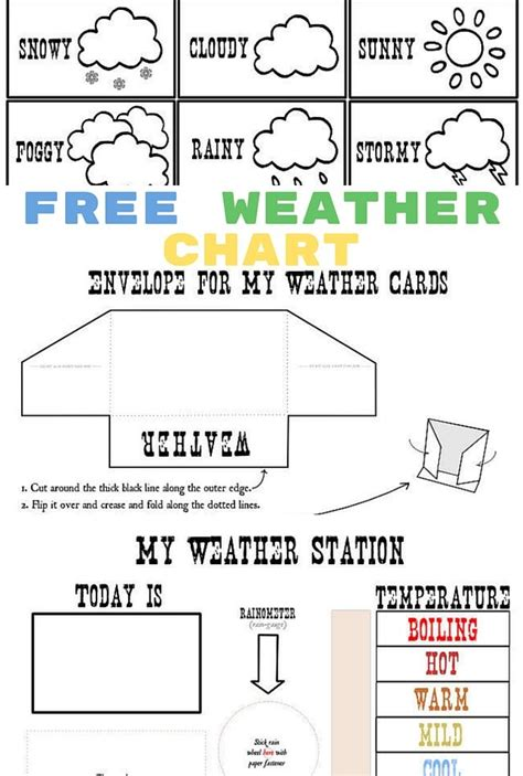 printable weather charts and graphs free printable weather chart for kids we the o jays and