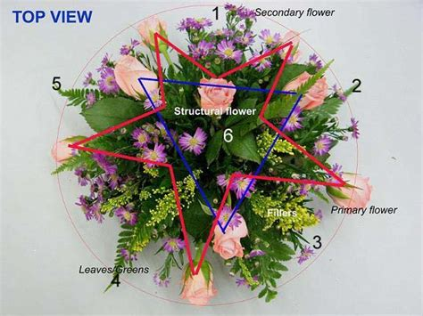 how to make a floral arrangement how to make flower arrangements centerpieces 5 steps in