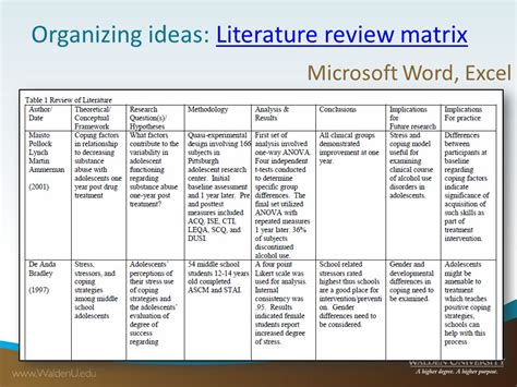 Literature Research Exle by Writing The Literature Review Ppt