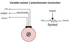 how to use potentiometer arduino tutorial