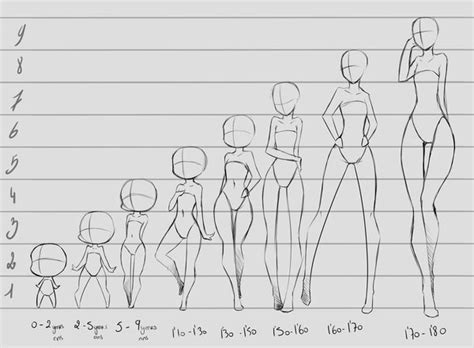9 heads a guide to drawing fashion 3rd edition nancy body forms i usually don t draw humans much larger than 7