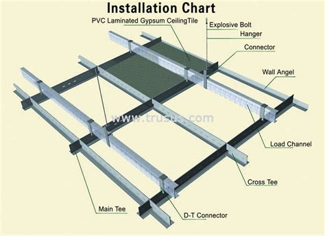Ceiling Board Installation by With Silver Foil Backing Glass Fiber Reinforced Drywall