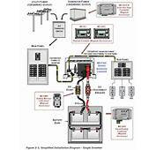 Solar System Battery Backup  Emergency Power Inverter