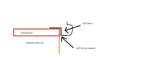 Laminate Countertop Overhang by Concrete Countertop Overhang Question Masonry