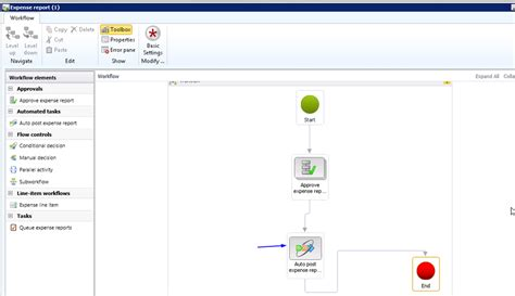 dynamics ax workflow automated tasks in workflows in microsoft dynamics ax 2012
