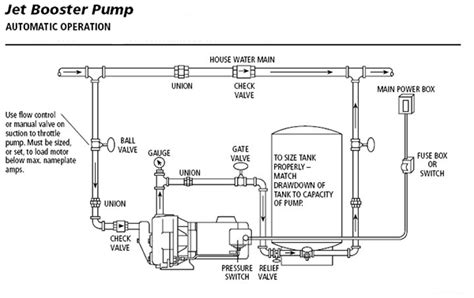 tank piping diagram well x trol piping diagram wiring diagram with description