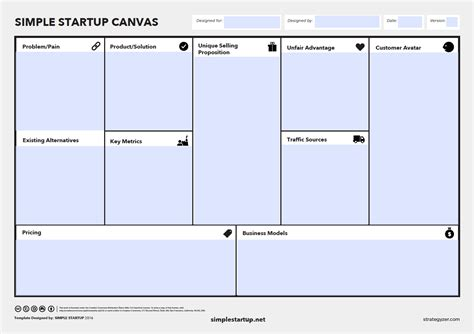 10 step business plan template for digital entrepreneurs 2