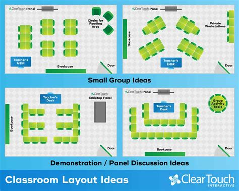 does classroom layout affect learning improve student learning with smart classroom layout