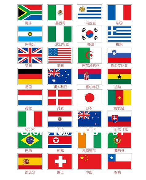 Printable Flags Of The World Cup 2014 | world cup flags 2014 coloring pages