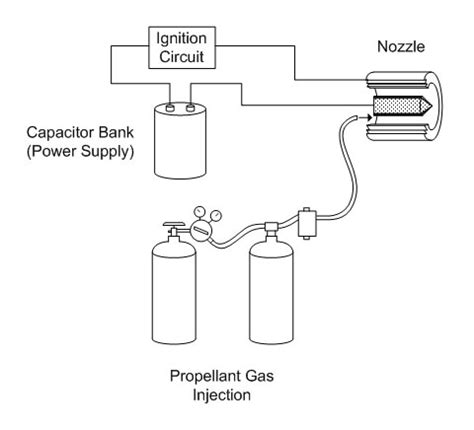 capacitor bank how it works capacitor bank wiring diagram get free image about wiring diagram