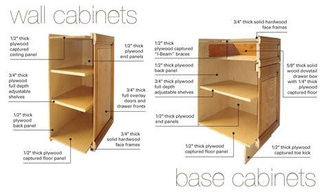 Cupboard Parts - parts of kitchen cabinets modern kitchenmodern cabinet