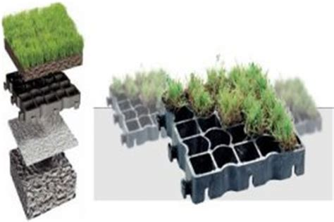 geo grid | grass paver | consolidated turf