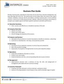 writing a business plan template writing a company summary for a business plan business