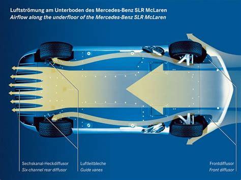 aerodynamics diagram soerna wallpaper aerodynamics of a car